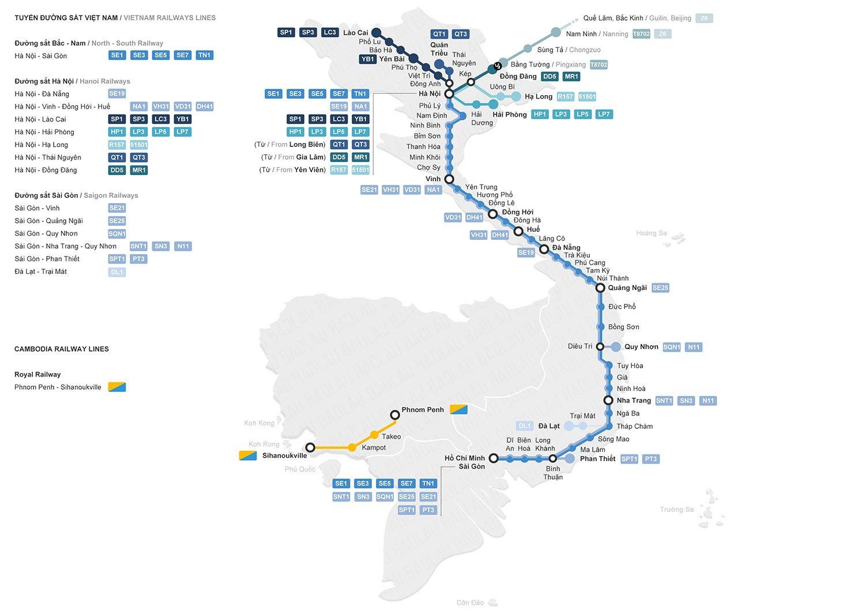Vietnam Transportation Guide | Getting Around Vietnam