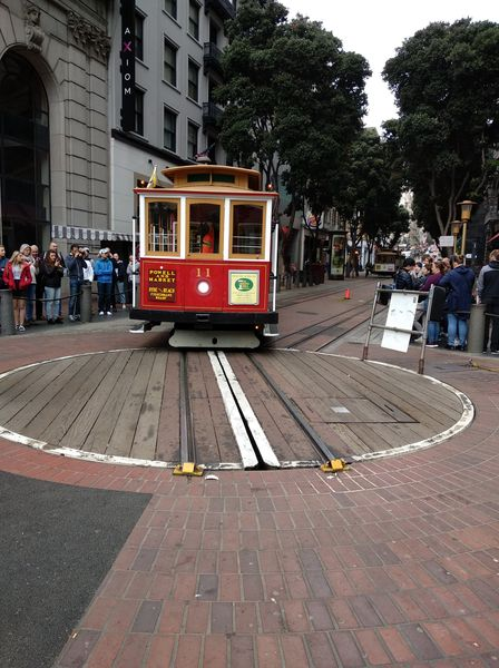 Cable Car en San Francisco - Consejos Transporte